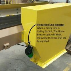 4800 Overhead Conveyor with Beacon Light Production Line Indicator | Kase Conveyors